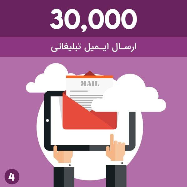 ارسال 30000 ایمیل فعال تبلیغاتی