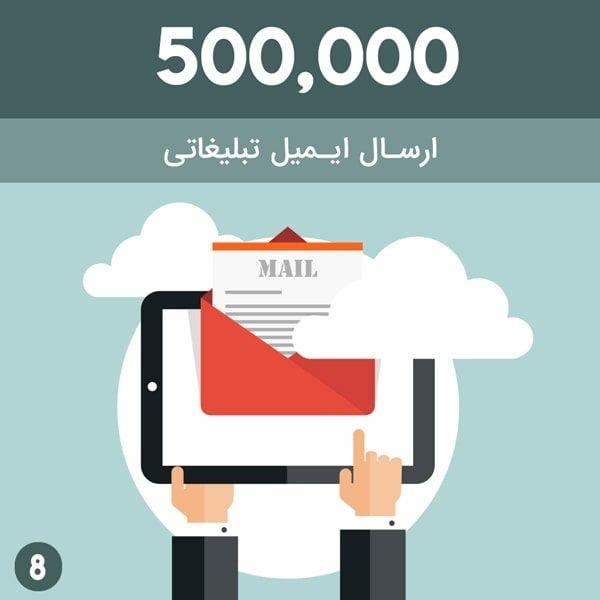 ارسال 500000 ایمیل فعال تبلیغاتی
